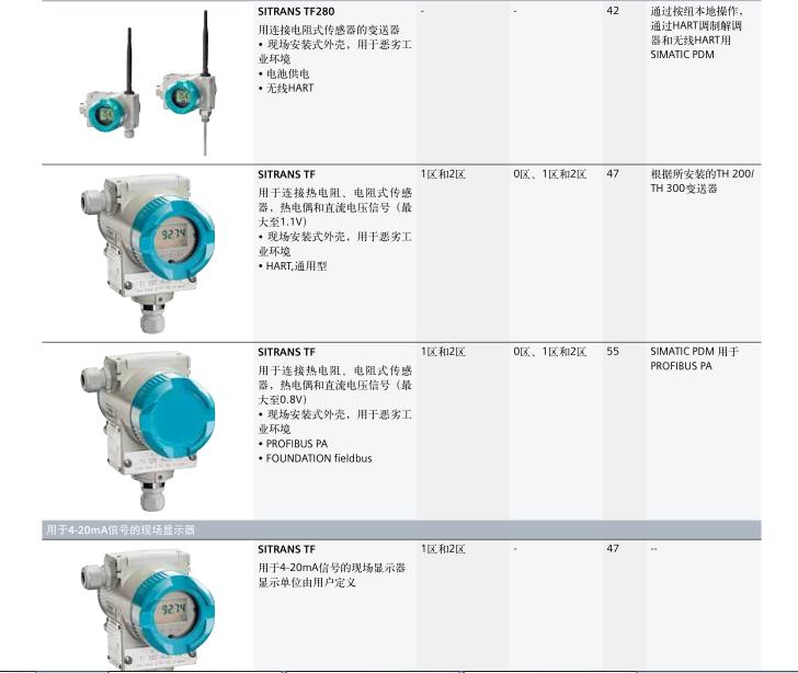 西门子-温度测量仪表